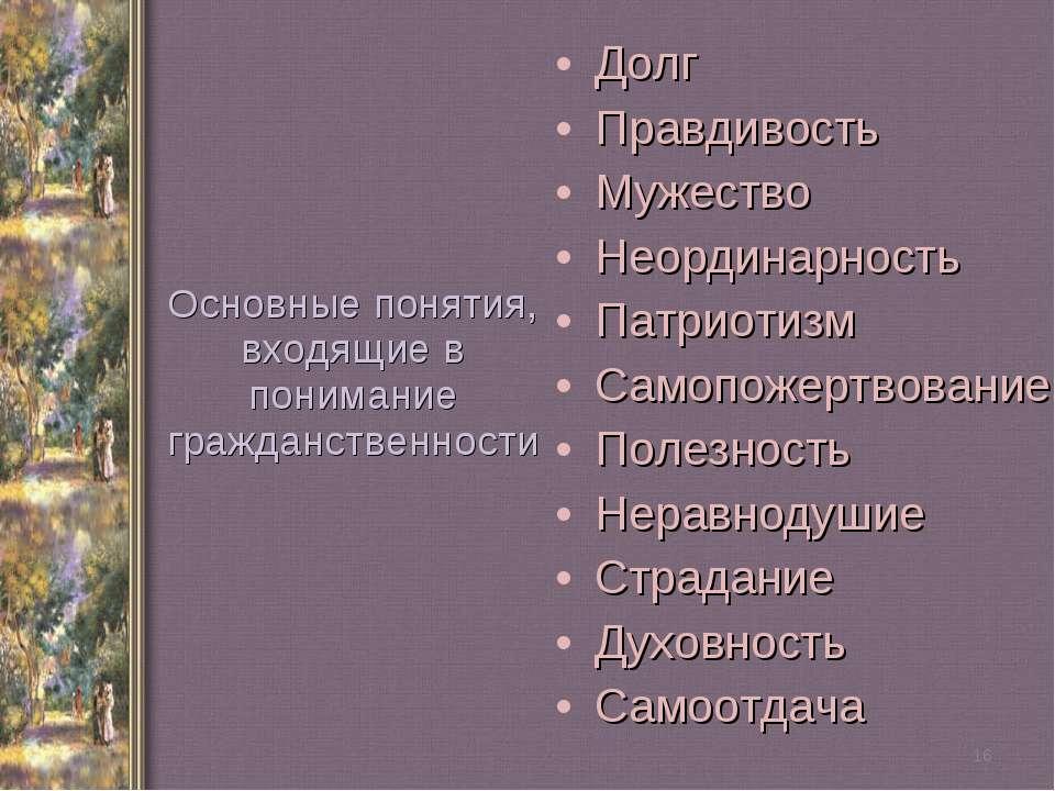 Долг Правдивость Мужество Неординарность Патриотизм Самопожертвование Полезно...