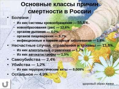 Основные классы причин смертности в России Болезни Из них системы кровообраще...