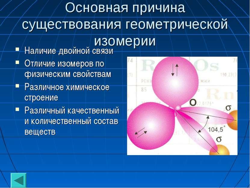 Основная причина существования геометрической изомерии Наличие двойной связи ...