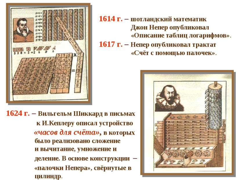 1614 г. – шотландский математик Джон Непер опубликовал «Описание таблиц логар...