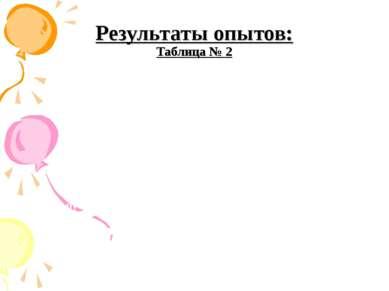 Результаты опытов: Таблица № 2 Мыло Вода «Фэейри» Глицерин Вода Детский шампу...
