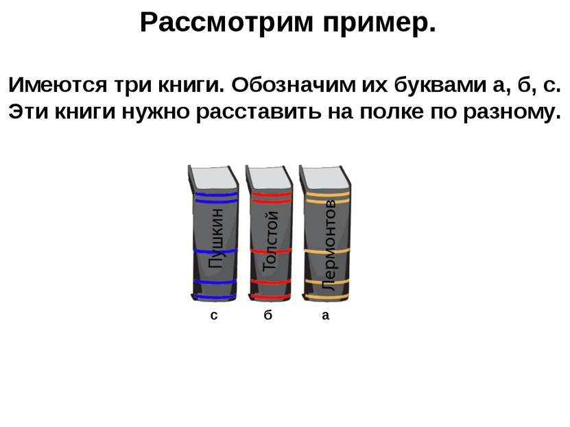 Рассмотрим пример. Имеются три книги. Обозначим их буквами а, б, с. Эти книги...