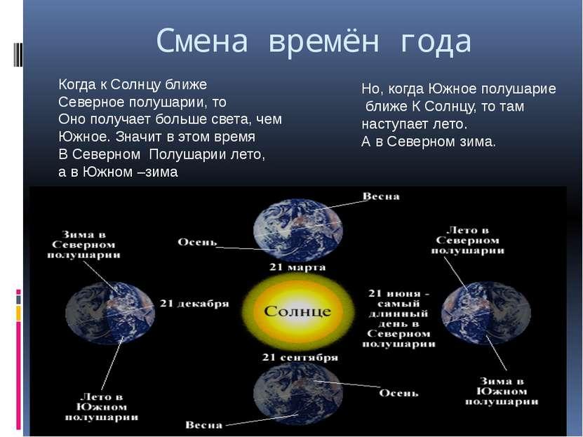 Смена времён года Когда к Солнцу ближе Северное полушарии, то Оно получает бо...