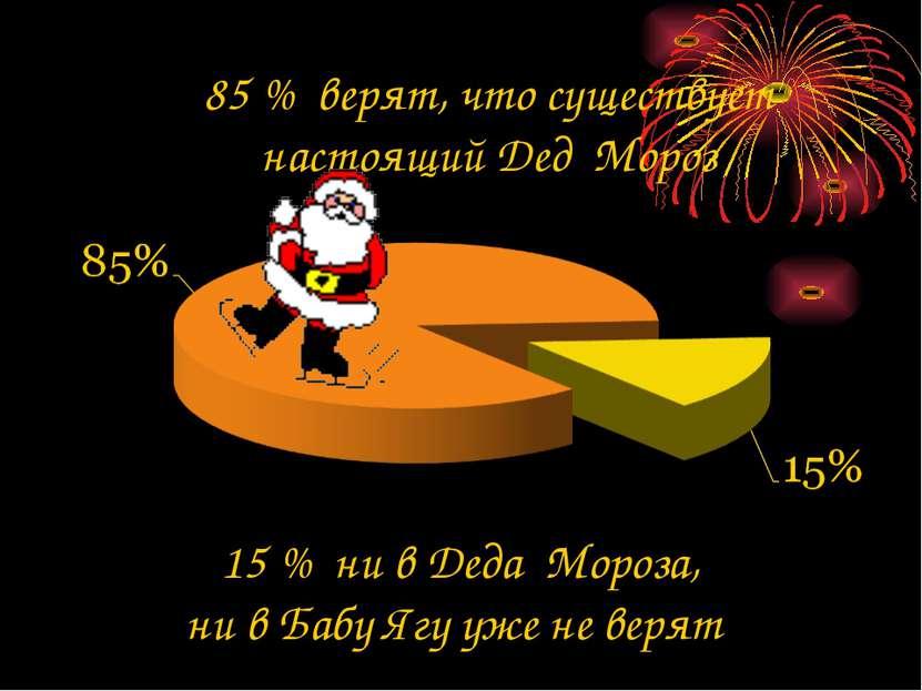 85 % верят, что существует настоящий Дед Мороз 15 % ни в Деда Мороза, ни в Ба...