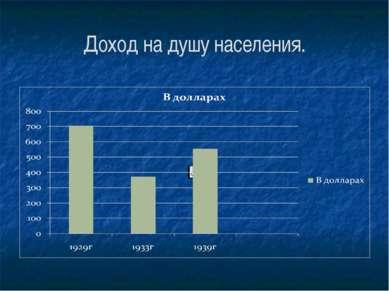 Доход на душу населения.
