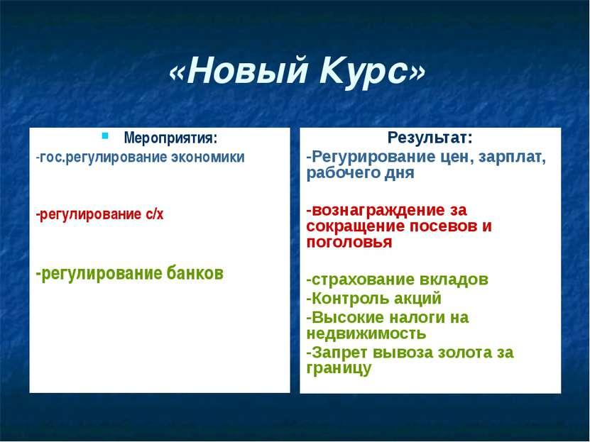 «Новый Курс» Мероприятия: -гос.регулирование экономики -регулирование с/х -ре...
