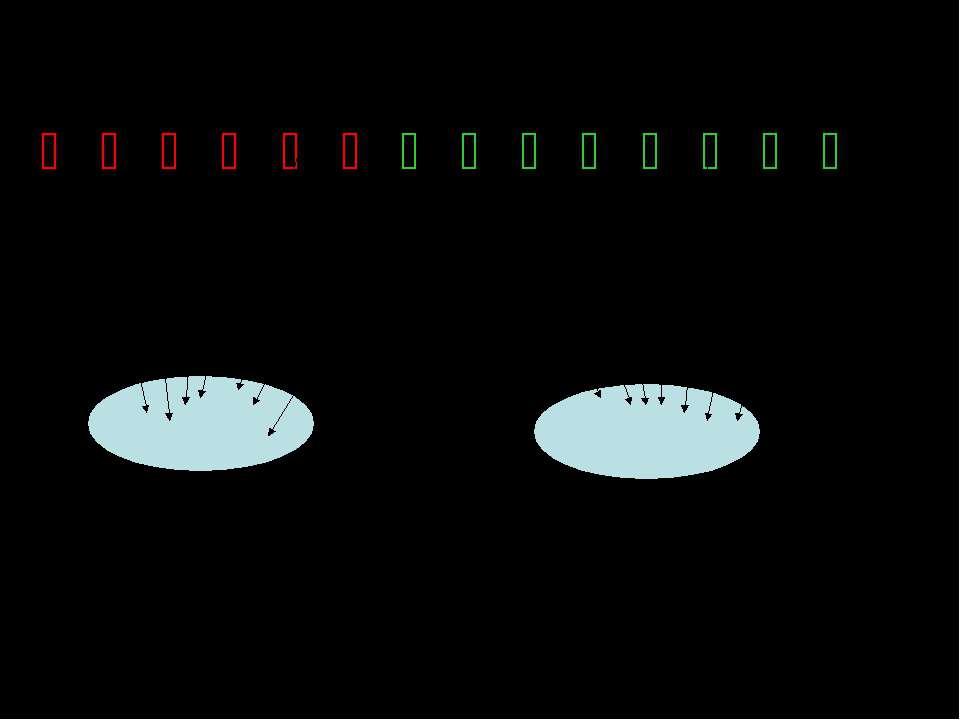 Ố Ố Ố Ố Ố Ố Ố Ố Ố Ố Ố Ố Ố Ố (6 + 8) : 2 = 7 (ябл.) на каждой тарелке. Ответ: ...
