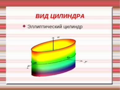 ВИД ЦИЛИНДРА Эллиптический цилиндр