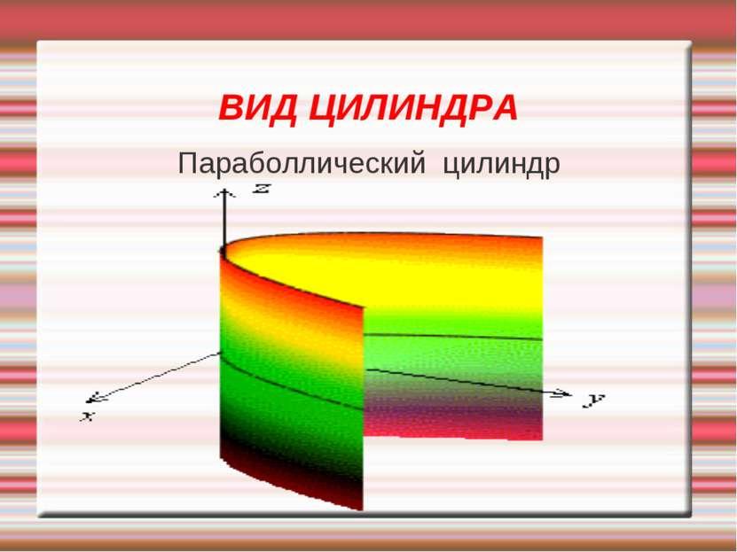 ВИД ЦИЛИНДРА Параболлический цилиндр