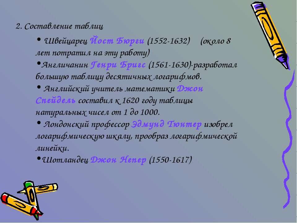 2. Составление таблиц Швейцарец Йост Бюрги (1552-1632) (около 8 лет потратил ...