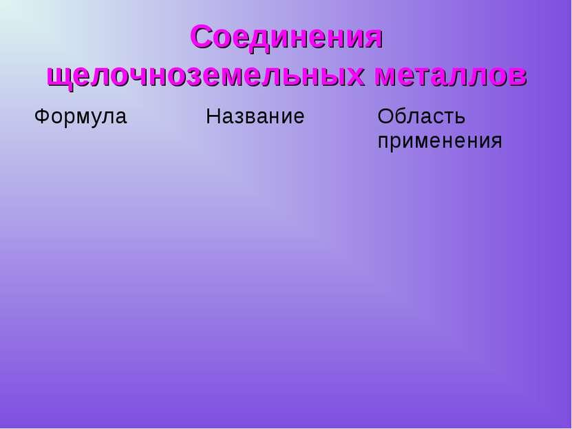 Соединения щелочноземельных металлов Формула Название Область применения