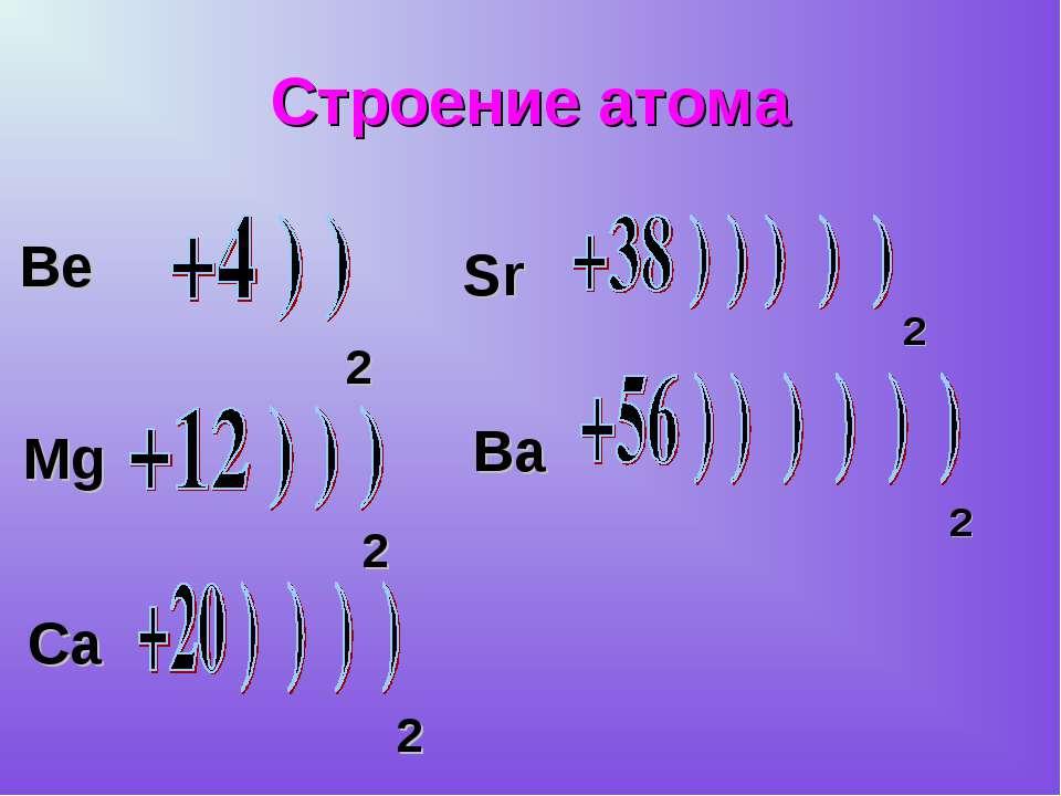 Строение атома Ве Mg Ca Sr Ba 2 2 2 2 2