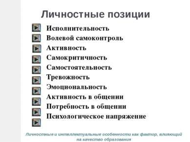 Исполнительность Волевой самоконтроль Активность Самокритичность Самостоятель...