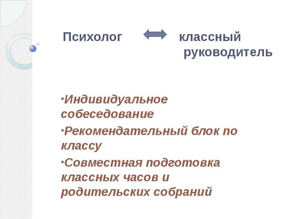 Психолог классный руководитель Индивидуальное собеседование Рекомендательный ...