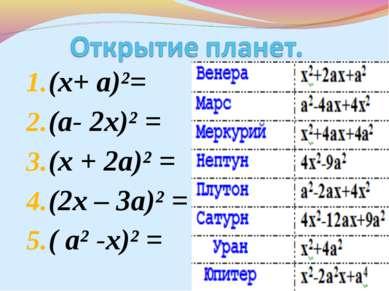 (х+ а)²= (а- 2х)² = (х + 2а)² = (2х – 3а)² = ( а² -х)² =