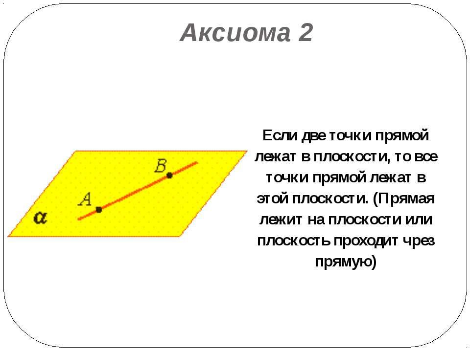 Аксиома 2 Если две точки прямой лежат в плоскости, то все точки прямой лежат ...
