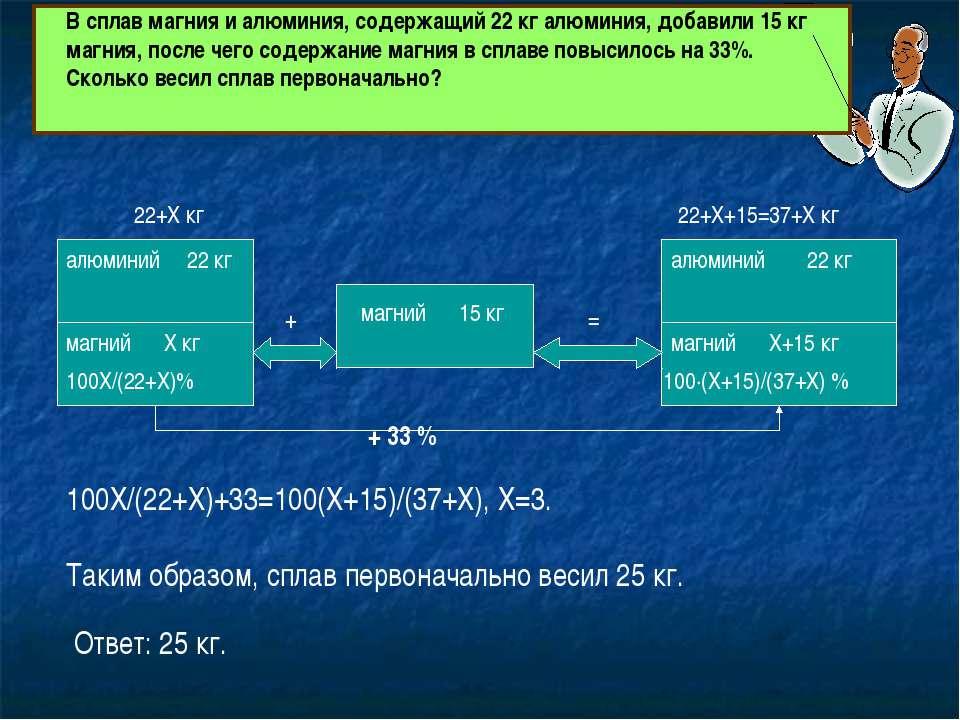 алюминий магний алюминий магний магний 22+Х+15=37+Х кг Х+15 кг Х кг 22+Х кг 1...