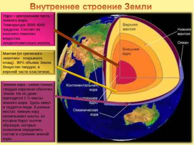 Ядро – центральная часть земного шара. Температура 3000-4000 градусов. Состои...