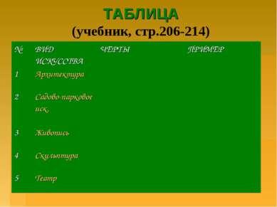 ТАБЛИЦА (учебник, стр.206-214)