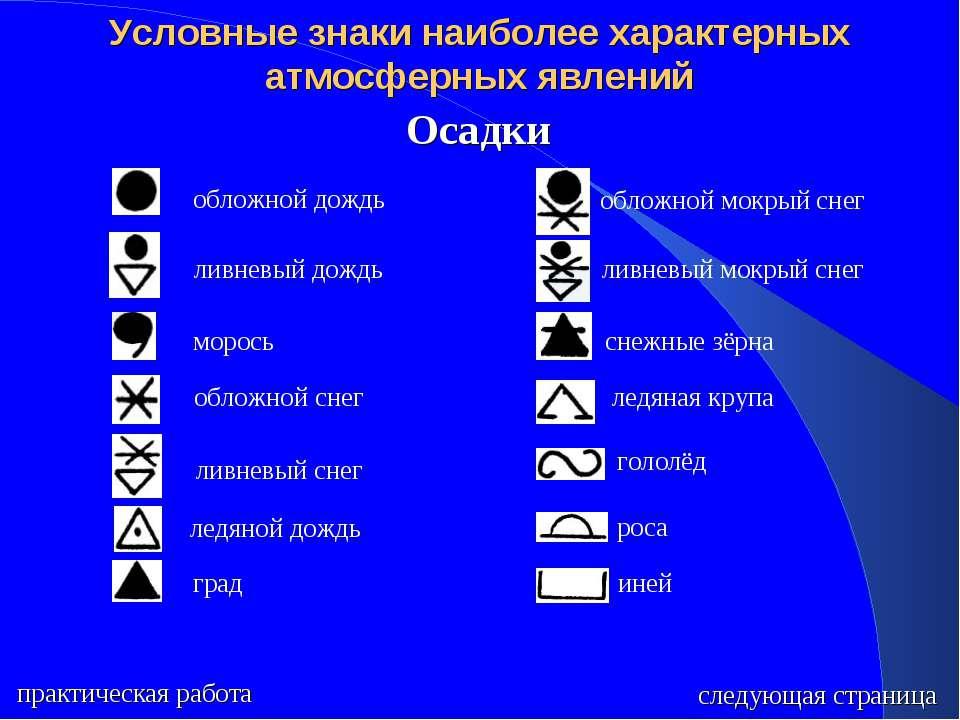 Условные знаки наиболее характерных атмосферных явлений Осадки следующая стра...