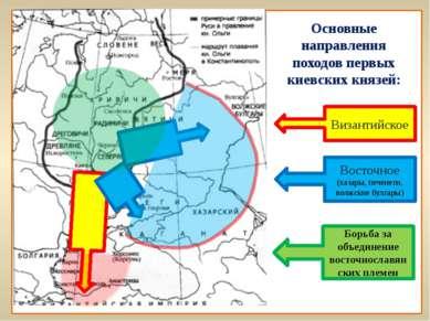 Основные направления походов первых киевских князей: Византийское Восточное (...