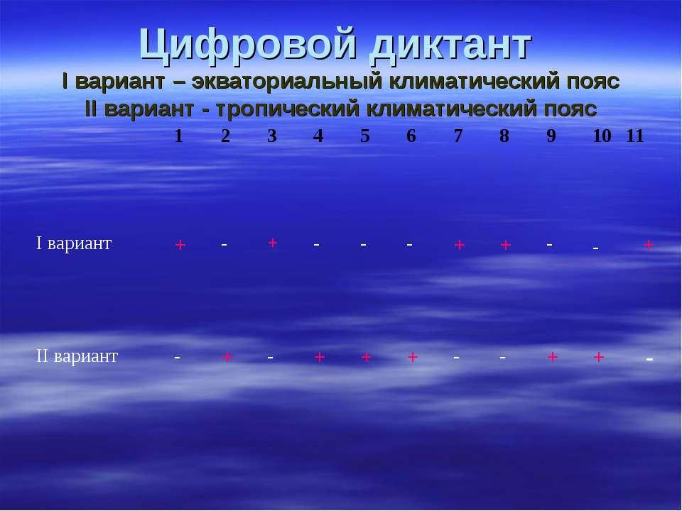 Цифровой диктант I вариант – экваториальный климатический пояс II вариант - т...