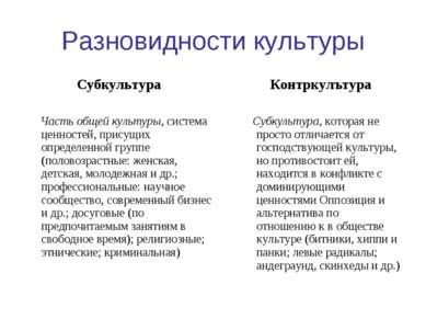 Разновидности культуры Субкультура  Контркулътура Часть общей культуры, сист...
