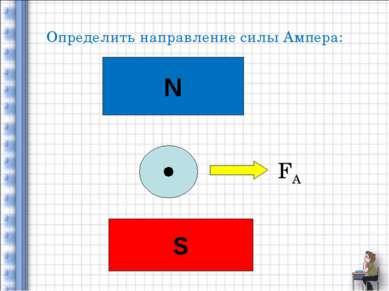Определить направление силы Ампера: N S FA