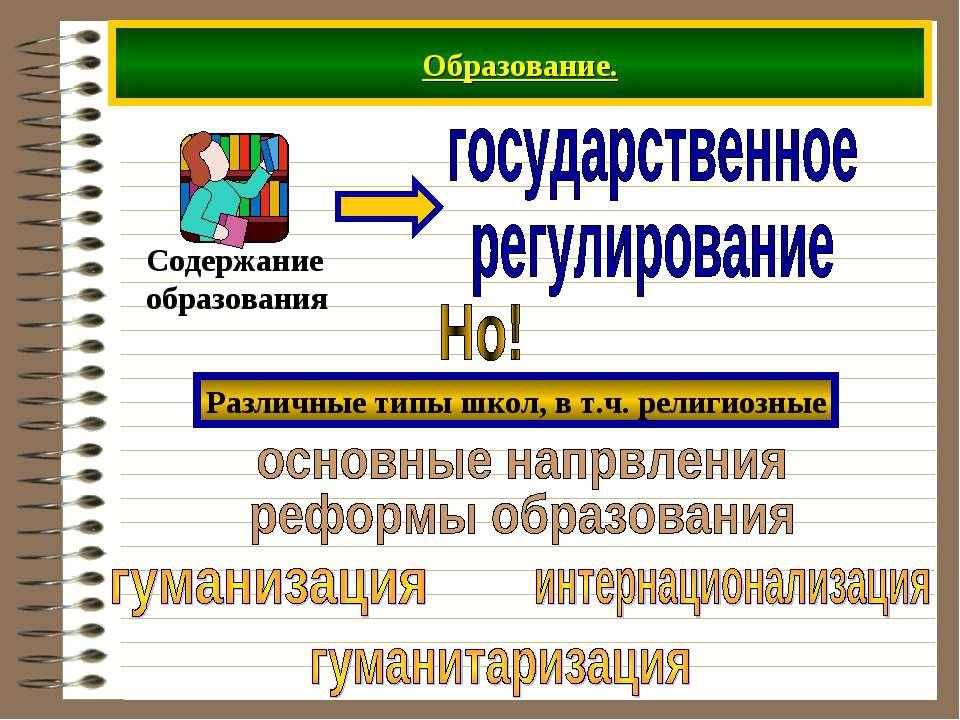Образование. Различные типы школ, в т.ч. религиозные