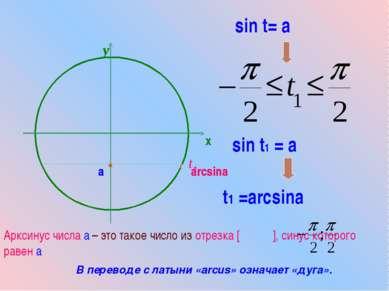 a sin t= a t1 sin t1 = a t1 =arcsina arcsina В переводе с латыни «arcus» озна...