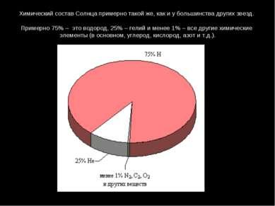 ХимическийсоставСолнцапримернотакойже, какиубольшинствадругихзвезд....