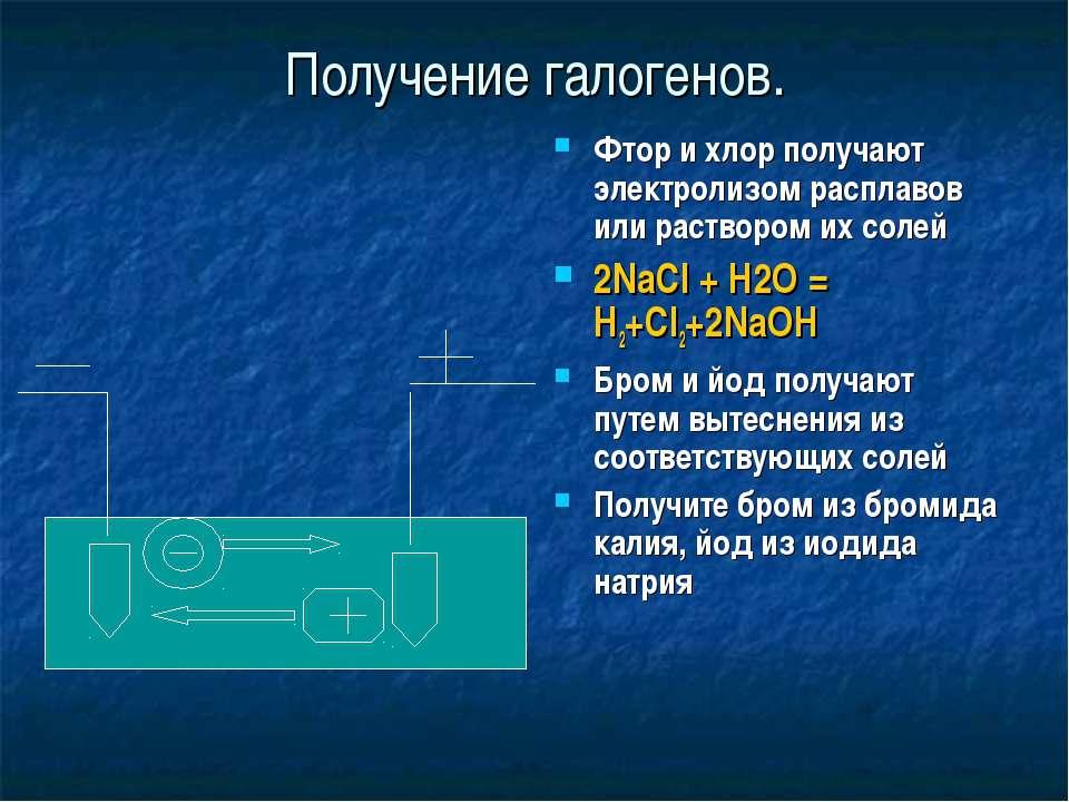Получение галогенов. Фтор и хлор получают электролизом расплавов или растворо...