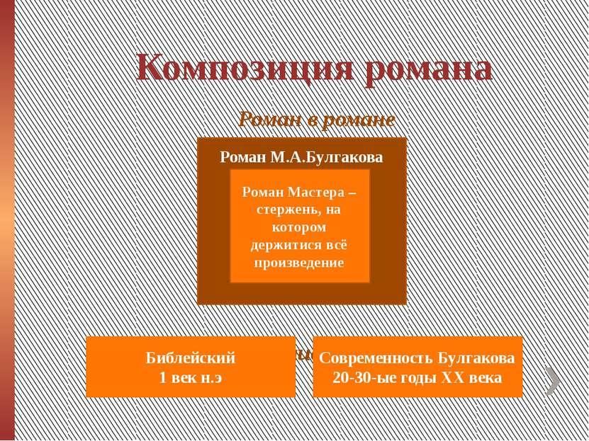 Композиция романа Роман в романе Переплетение двух пластов Роман М.А.Булгаков...