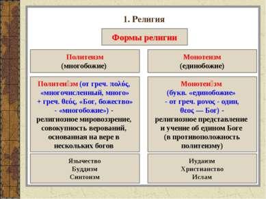 1. Религия Формы религии Политеизм (многобожие) Монотеизм (единобожие) Полите...