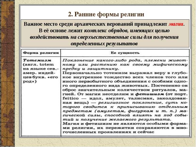 2. Ранние формы религии Важное место среди архаических верований принадлежит ...