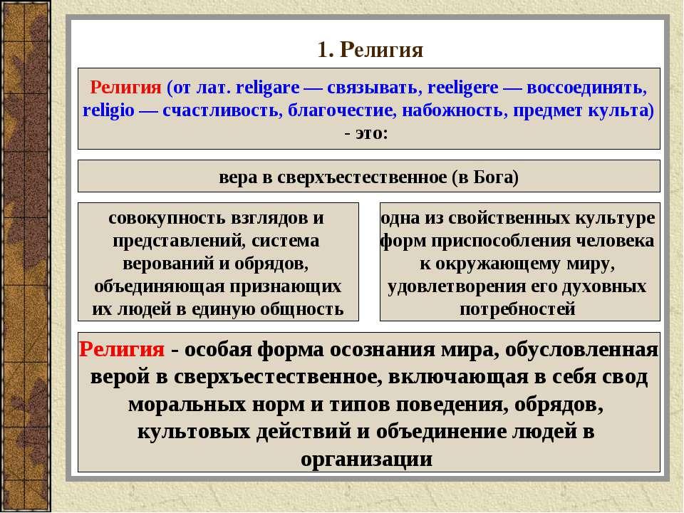 1. Религия Религия (от лат. religare — связывать, reeligere — воссоединять, r...
