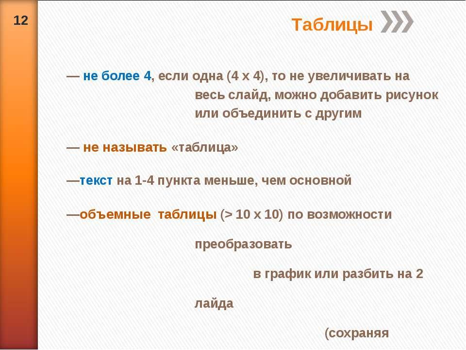 — не более 4, если одна (4 х 4), то не увеличивать на весь слайд, можно добав...
