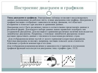 Построение диаграмм и графиков Типы диаграмм и графиков. Электронные таблицы ...