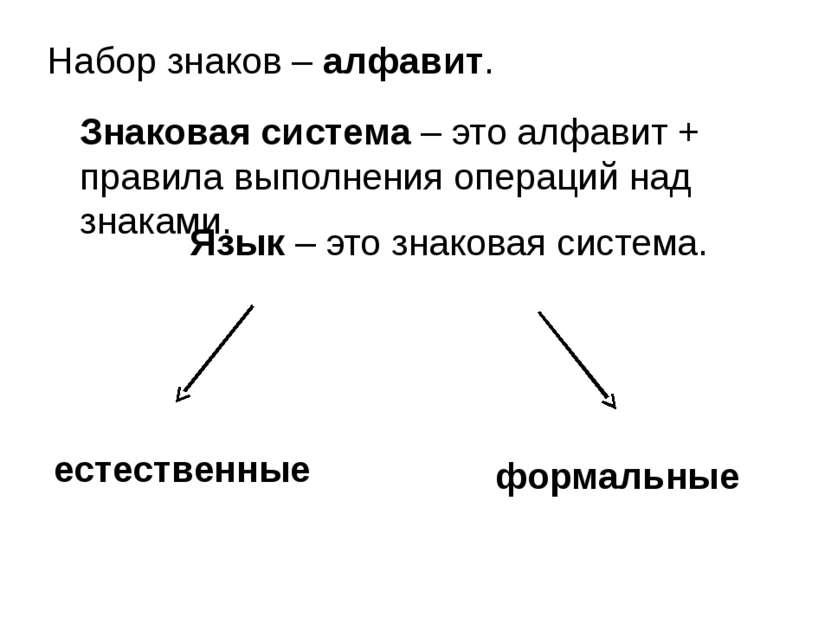 Набор знаков – алфавит. Знаковая система – это алфавит + правила выполнения о...