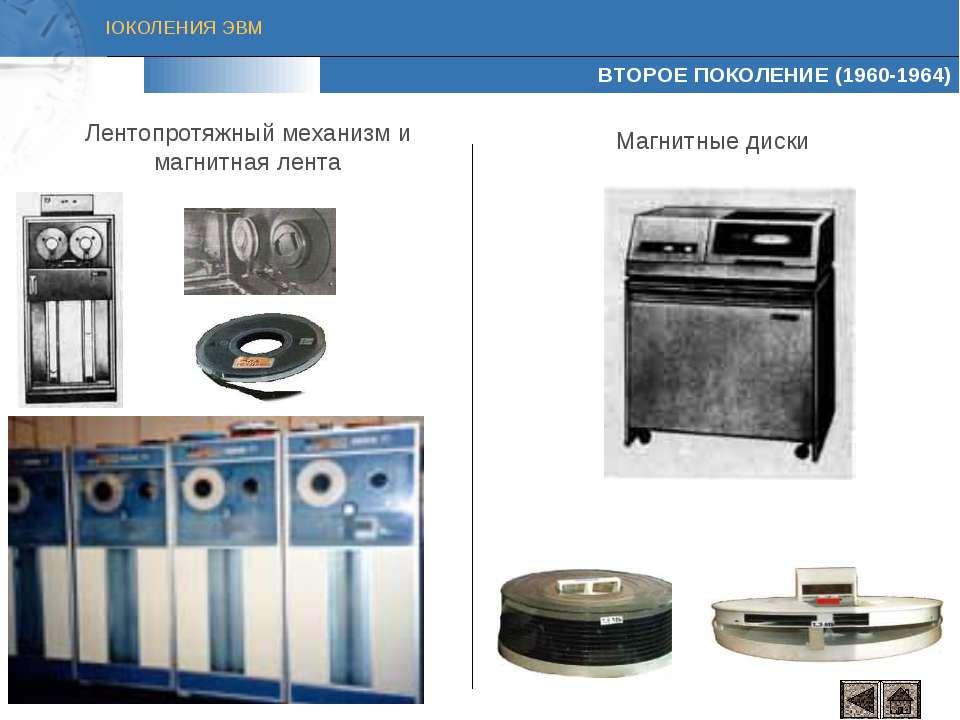 ВТОРОЕ ПОКОЛЕНИЕ (1960-1964) Лентопротяжный механизм и магнитная лента Магнит...