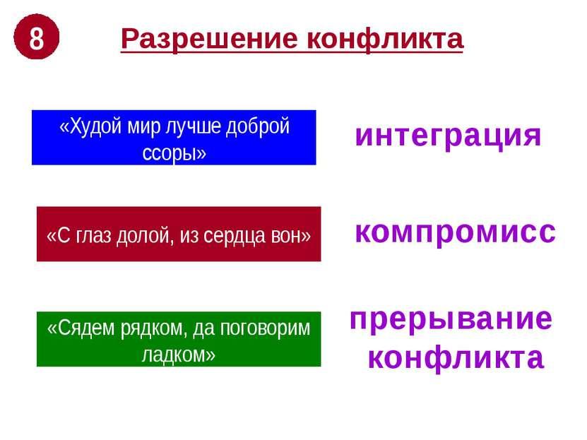 конфликты в межличностных отношениях реферат 6 класс детям 1,5-2