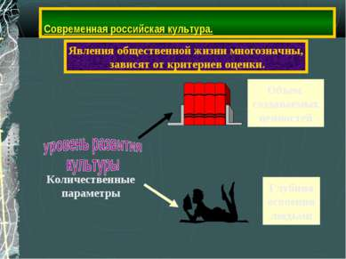 Современная российская культура. Явления общественной жизни многозначны, зави...