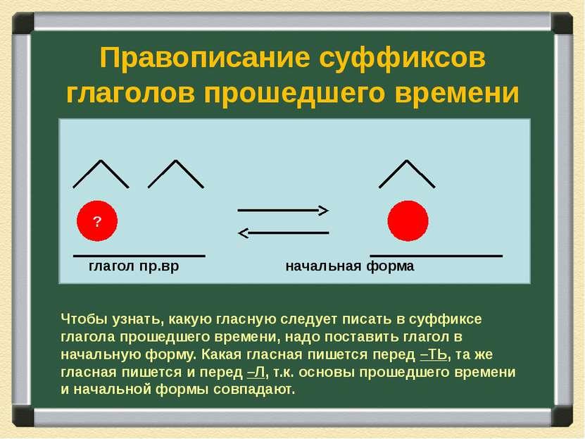 Правописание суффиксов глаголов прошедшего времени глагол пр.вр начальная фор...
