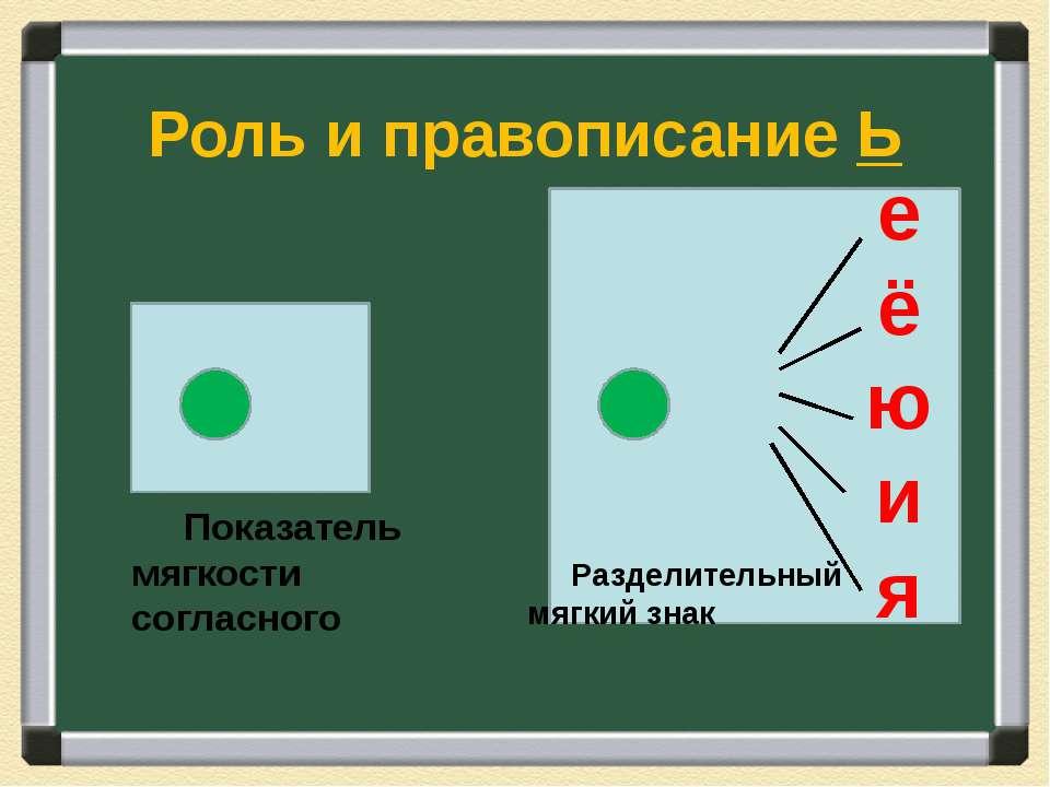 Роль и правописание Ь Разделительный мягкий знак Ь е ё ю и я Показатель мягко...