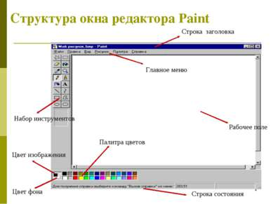 * Структура окна редактора Paint Рабочее поле Набор инструментов Палитра цвет...