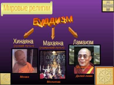 Монах Молитва Монастырь