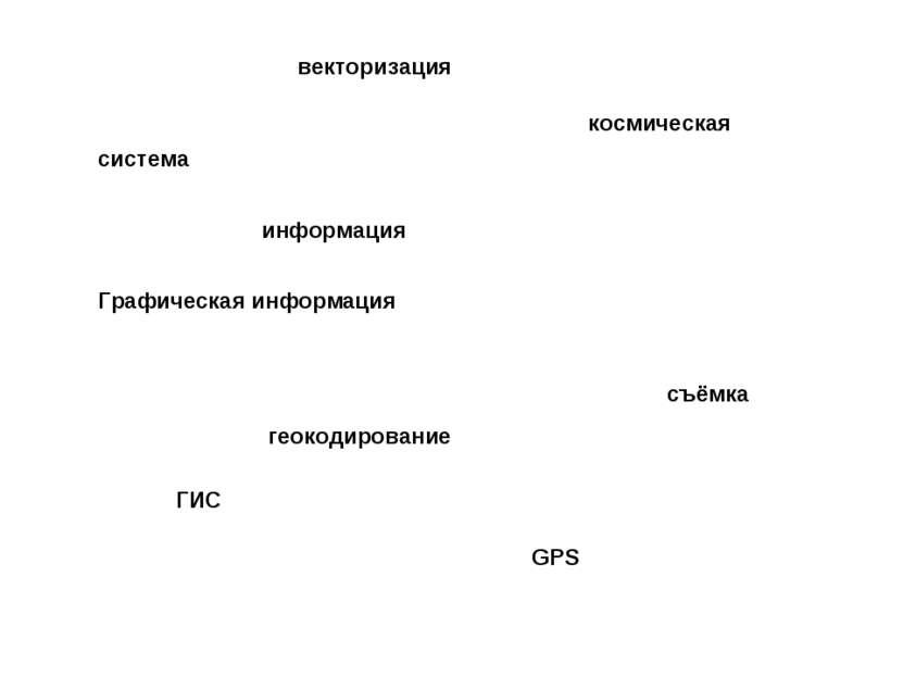 ГИС GPS геокодирование векторизация космическая съёмка система информация Гра...