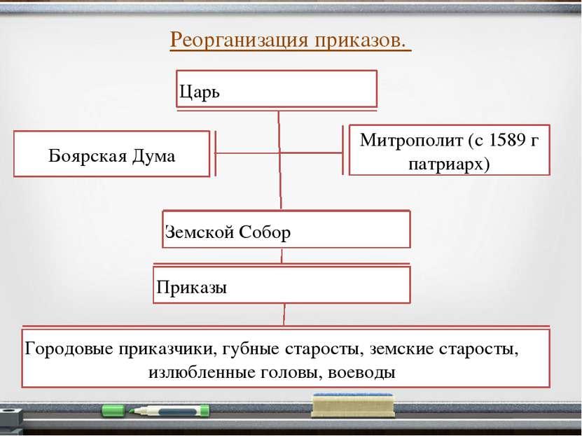 2. Реорганизация приказов. Приказы— органы центрального государственного упр...