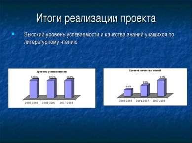 Итоги реализации проекта Высокий уровень успеваемости и качества знаний учащи...