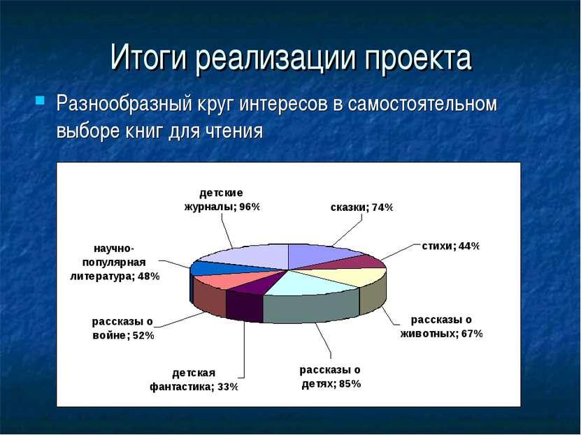 Итоги реализации проекта Разнообразный круг интересов в самостоятельном выбор...
